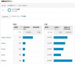 Google_analytics_graph